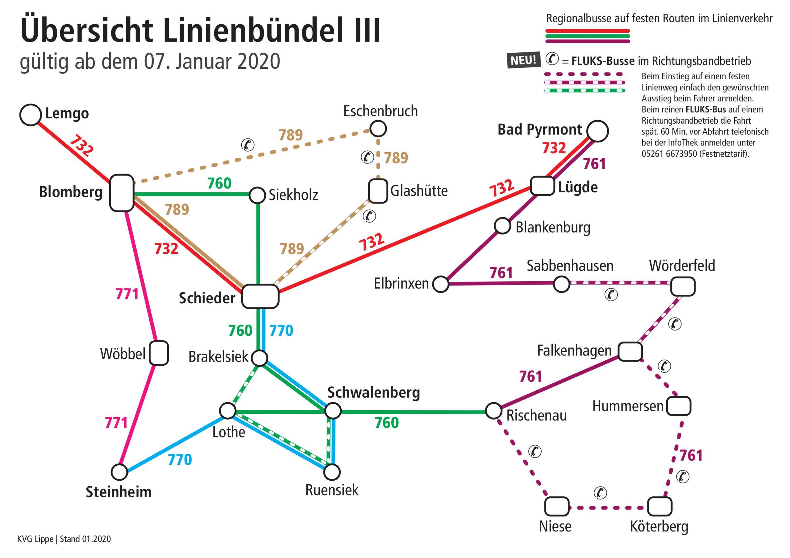 Übersicht Regionalbuslinien LB III ab 07.01.2020