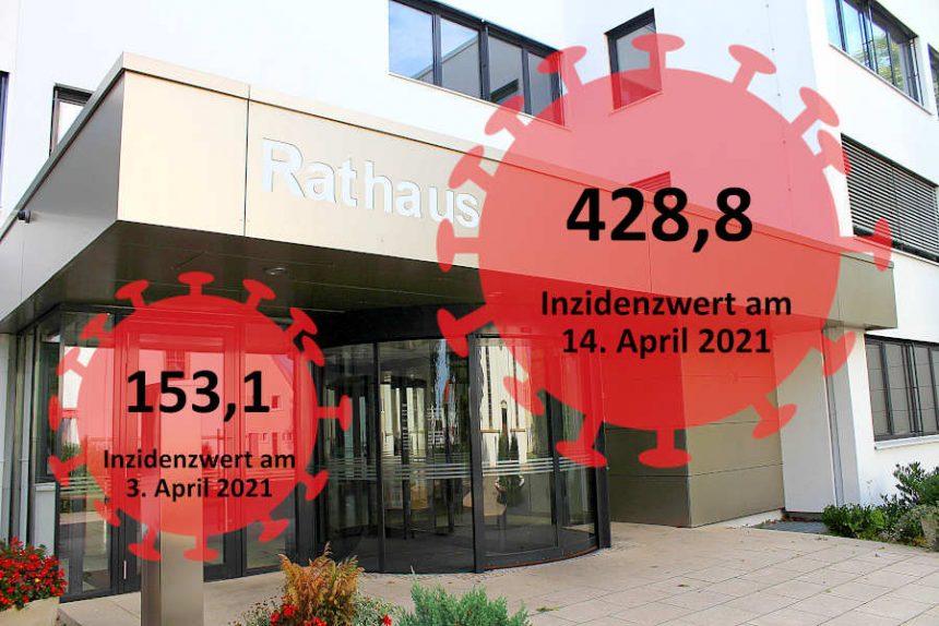 Die Inzidenzzahl für Leopoldshöhe hat sich innerhalb von zwei Wochen vom 153,1 auf 428,8 mehr als verdoppelt. Foto und Grafik: Thomas Dohna